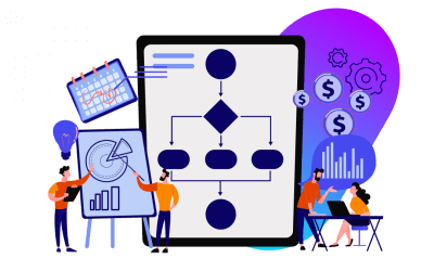 Using SharePoint to Automate Finance Workflows